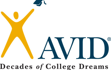 AVID program continues to be successful