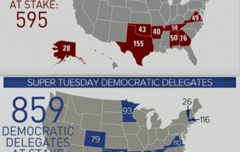 BREAKING: Super Tuesday Results