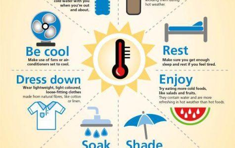 Record Temperatures in Arizona