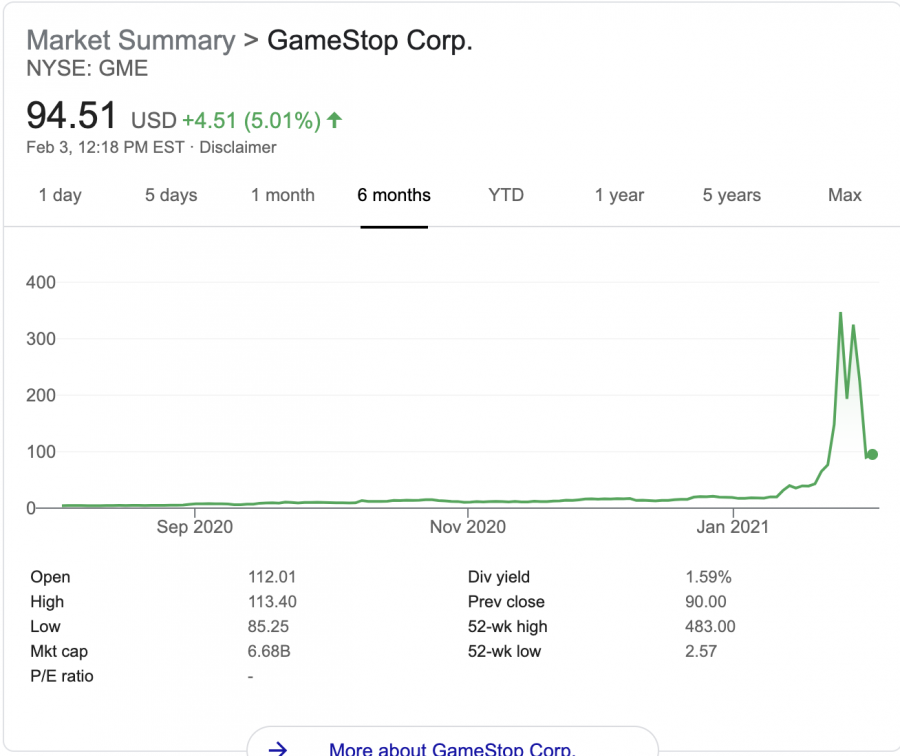 What is Happening With GameStop?
